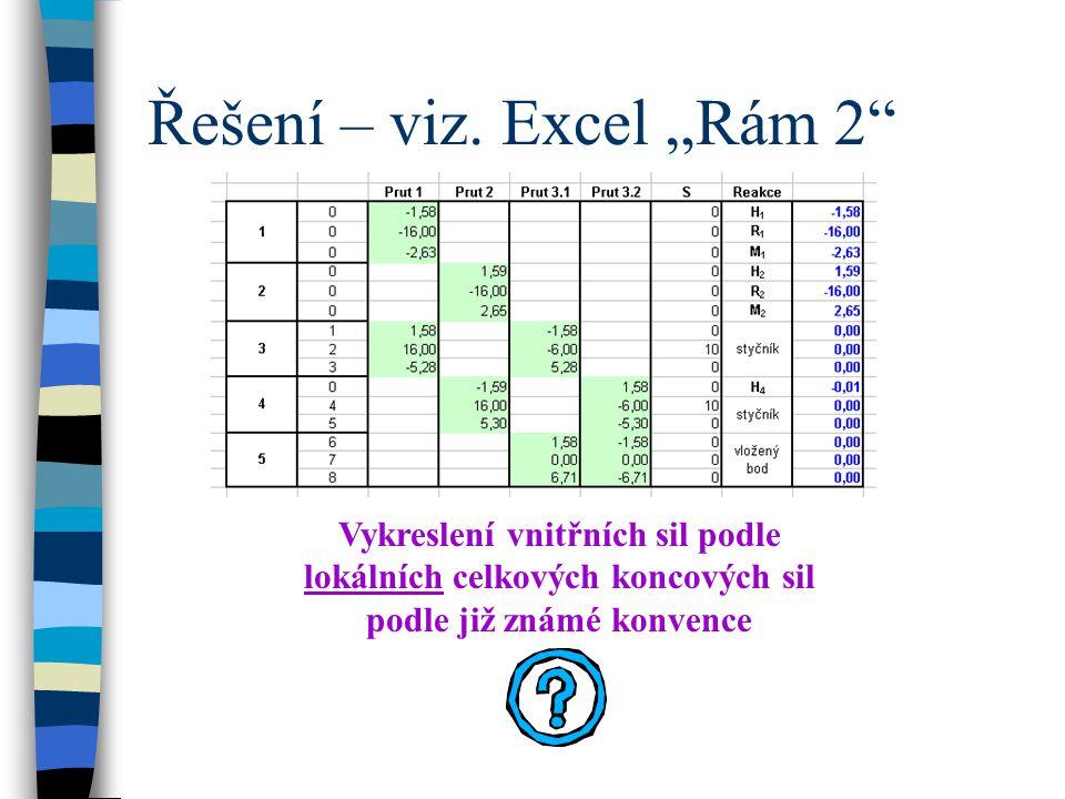 """Řešení – viz. Excel """"Rám 2"""