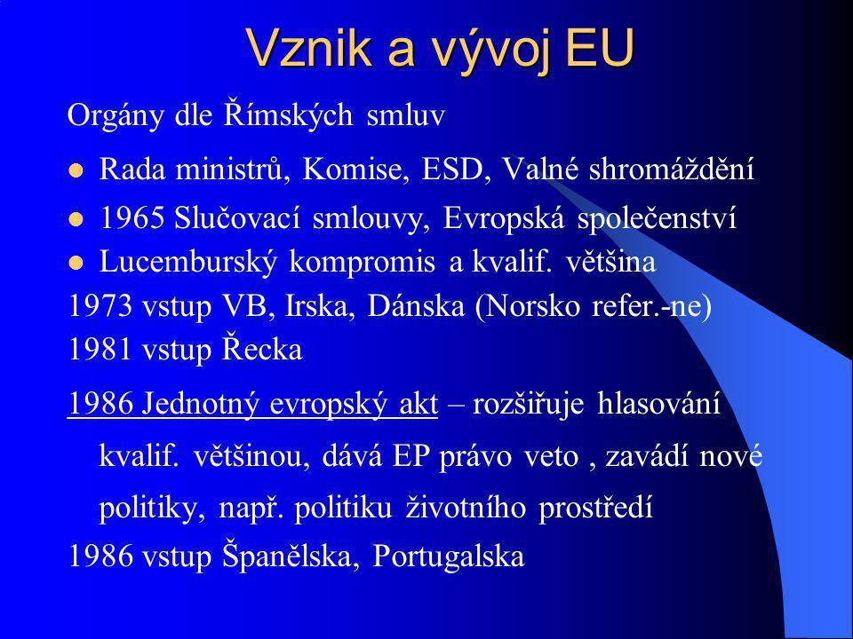 Vznik a vývoj EU Orgány dle Římských smluv