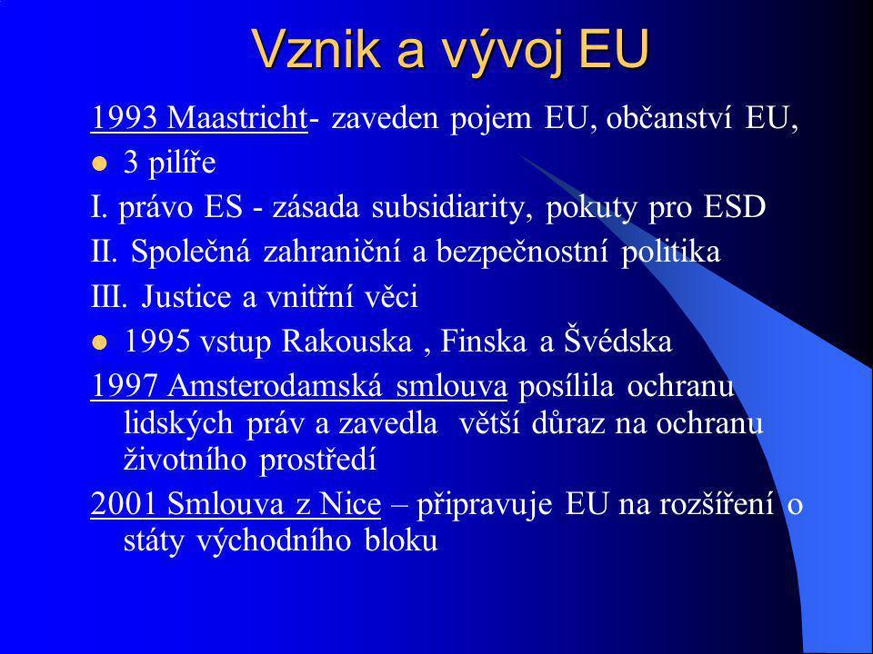 Vznik a vývoj EU 1993 Maastricht- zaveden pojem EU, občanství EU,