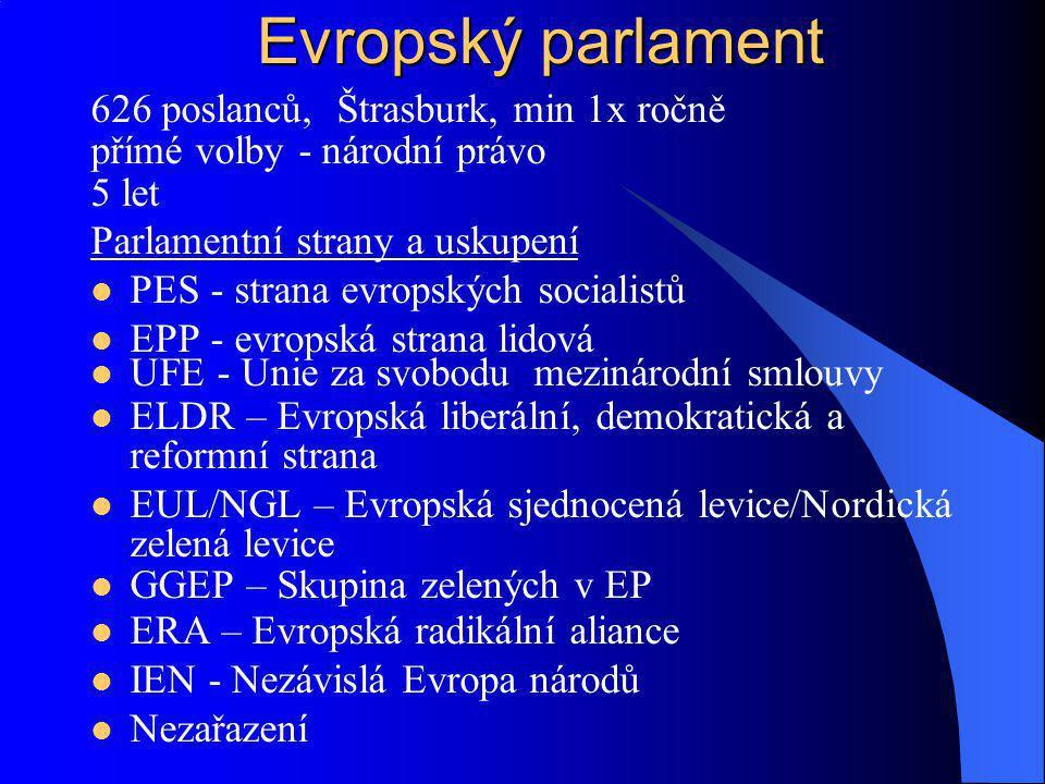 Evropský parlament 626 poslanců, Štrasburk, min 1x ročně