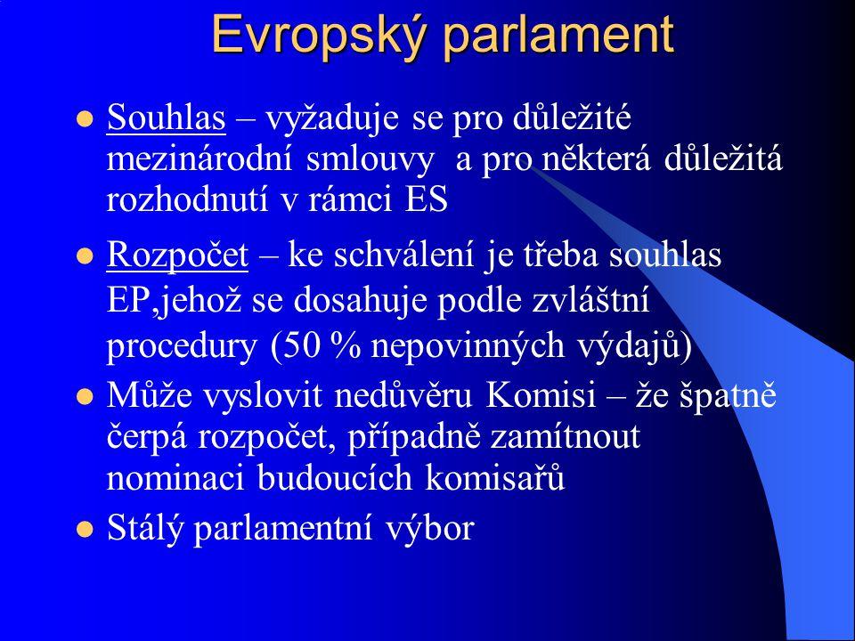 Evropský parlament Souhlas – vyžaduje se pro důležité mezinárodní smlouvy a pro některá důležitá rozhodnutí v rámci ES.