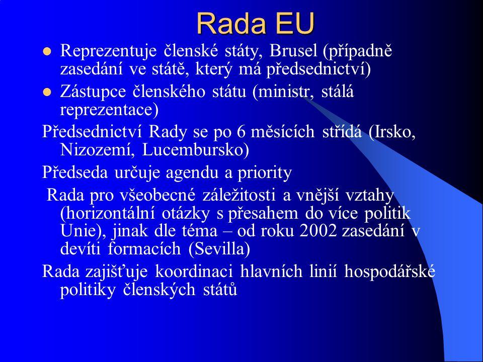 Rada EU Reprezentuje členské státy, Brusel (případně zasedání ve státě, který má předsednictví)