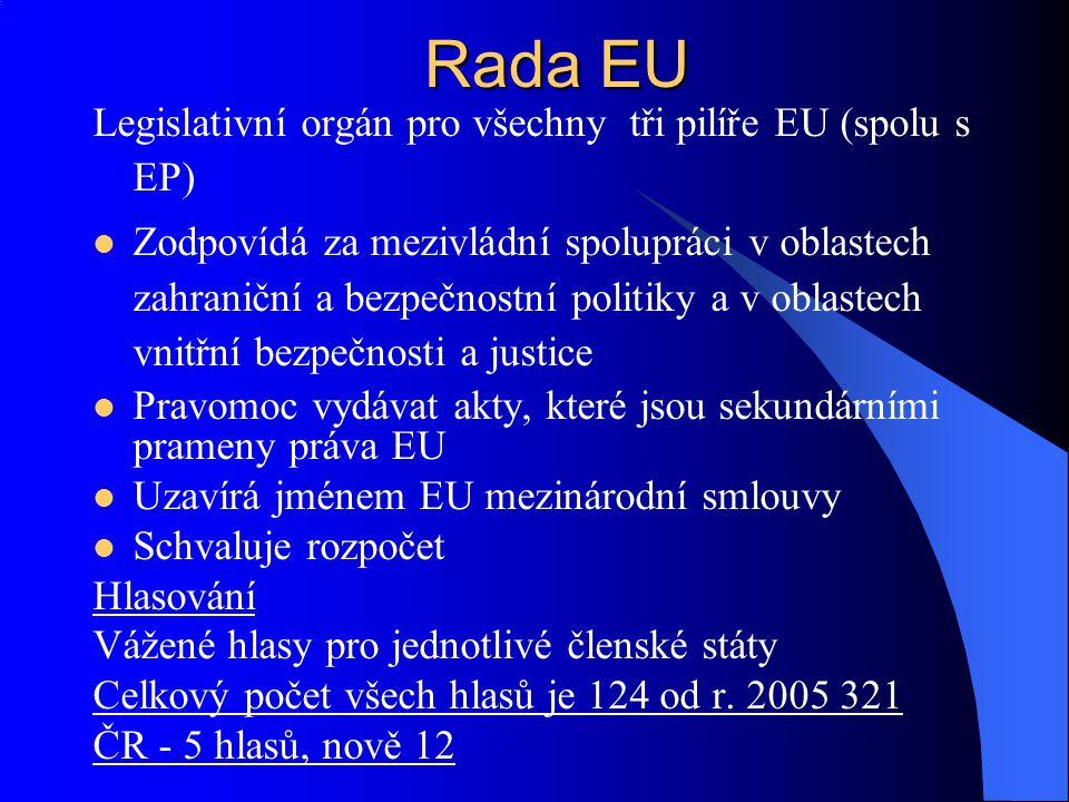 Rada EU Legislativní orgán pro všechny tři pilíře EU (spolu s EP)