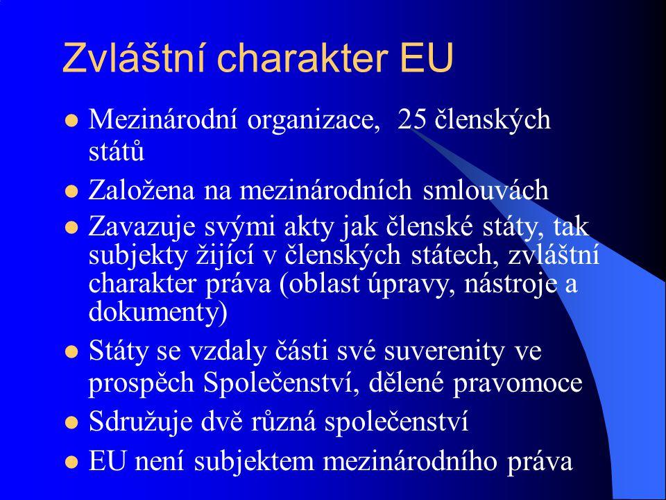 Zvláštní charakter EU Mezinárodní organizace, 25 členských států