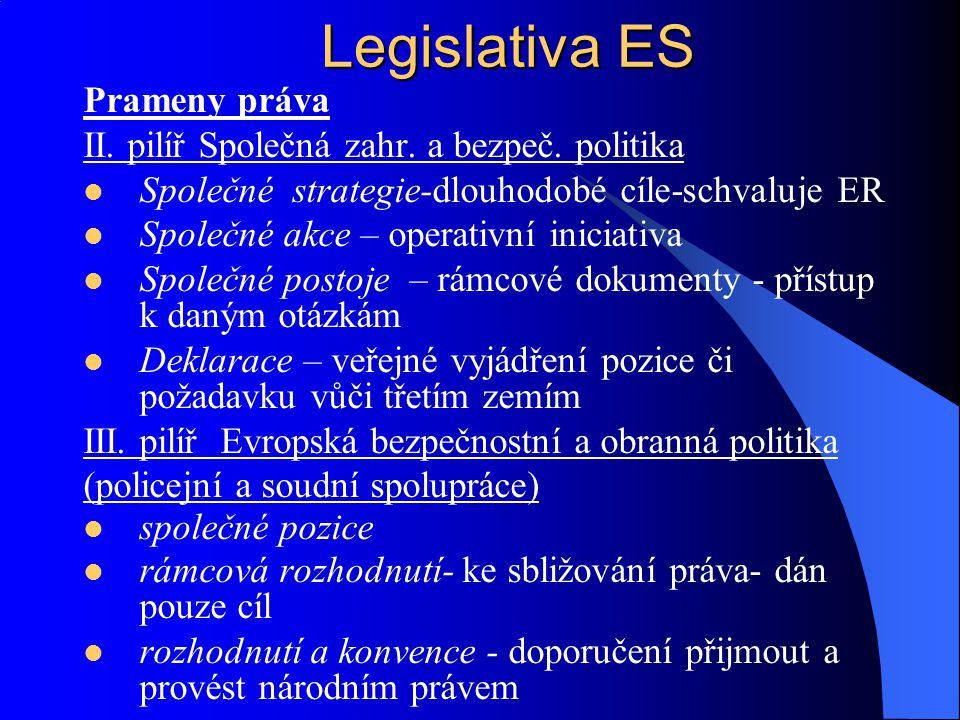 Legislativa ES Prameny práva