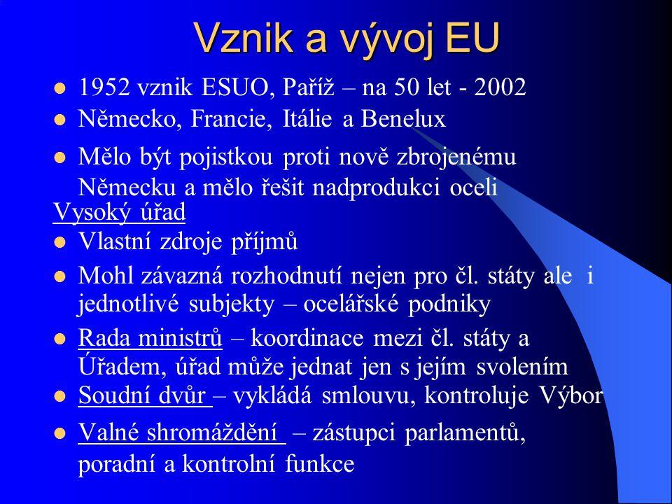 Vznik a vývoj EU 1952 vznik ESUO, Paříž – na 50 let - 2002