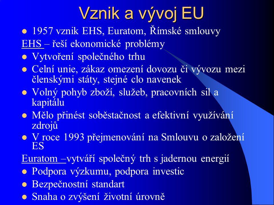 Vznik a vývoj EU 1957 vznik EHS, Euratom, Římské smlouvy