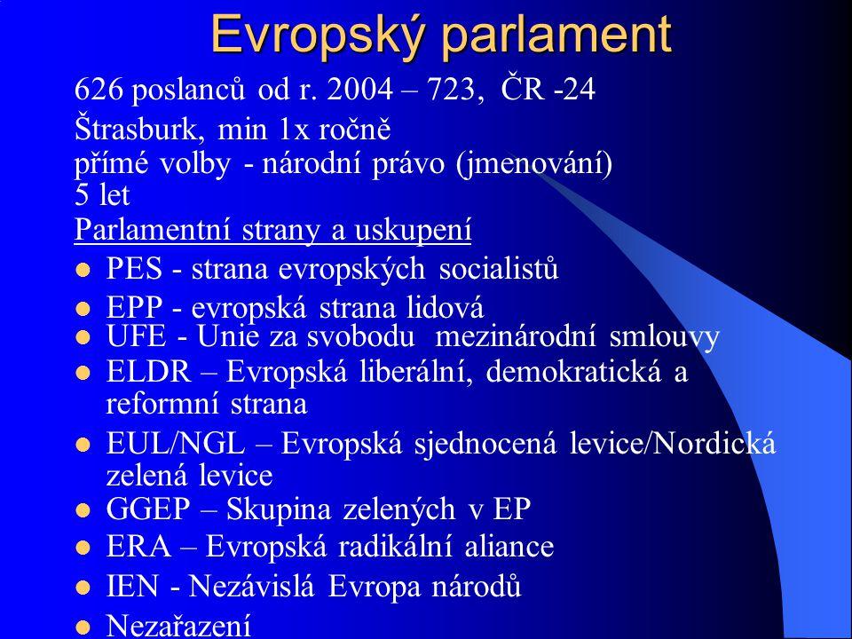 Evropský parlament 626 poslanců od r. 2004 – 723, ČR -24