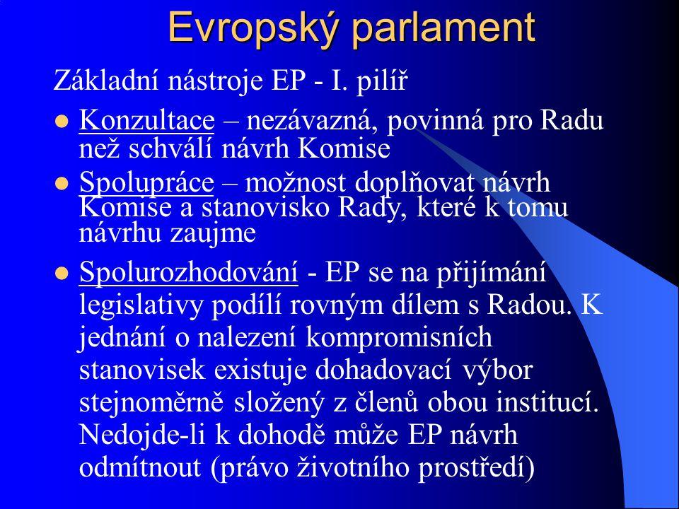 Evropský parlament Základní nástroje EP - I. pilíř