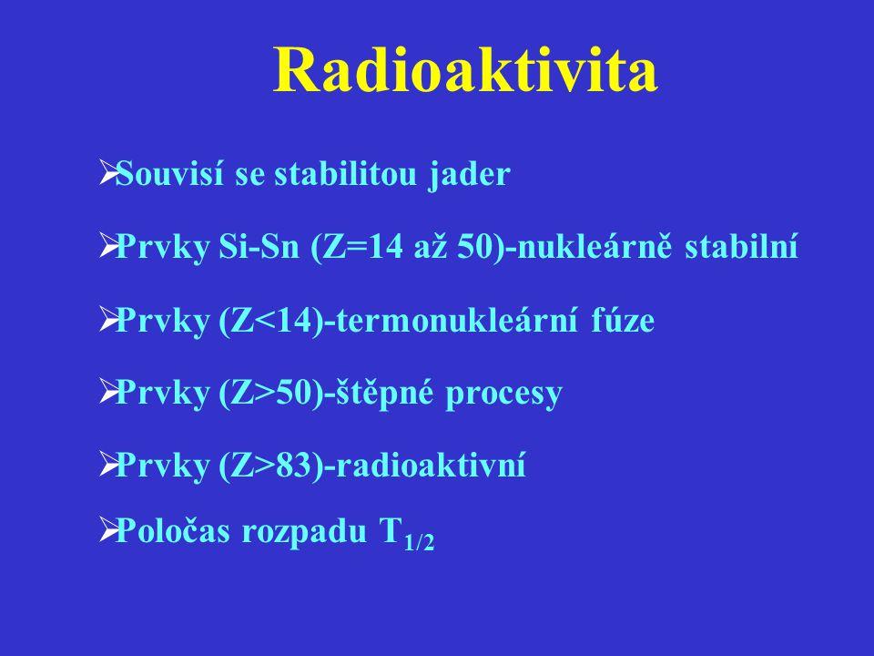 Radioaktivita Souvisí se stabilitou jader