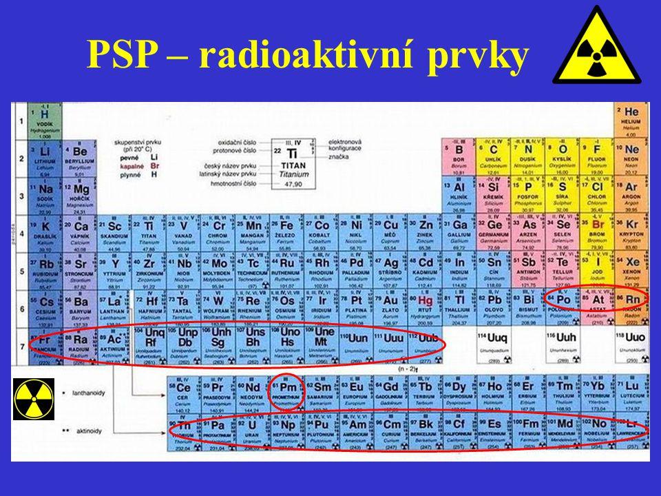 PSP – radioaktivní prvky