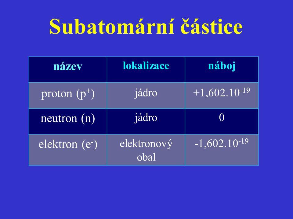 Subatomární částice název proton (p+) neutron (n) elektron (e-)