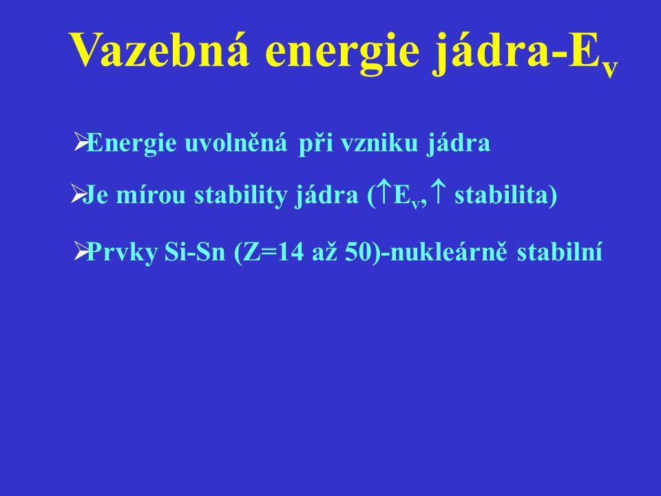 Vazebná energie jádra-Ev