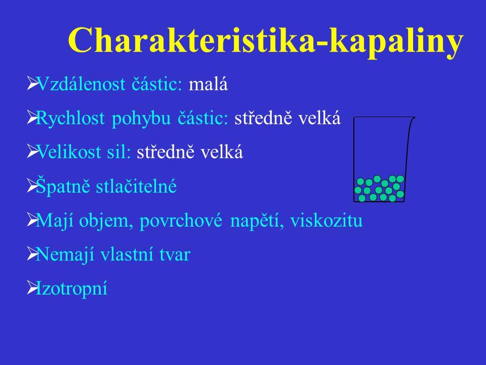 Charakteristika-kapaliny