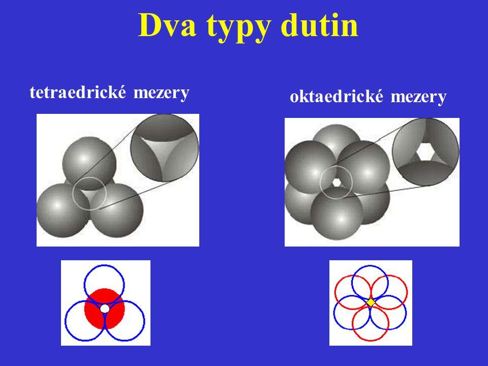 Dva typy dutin tetraedrické mezery oktaedrické mezery