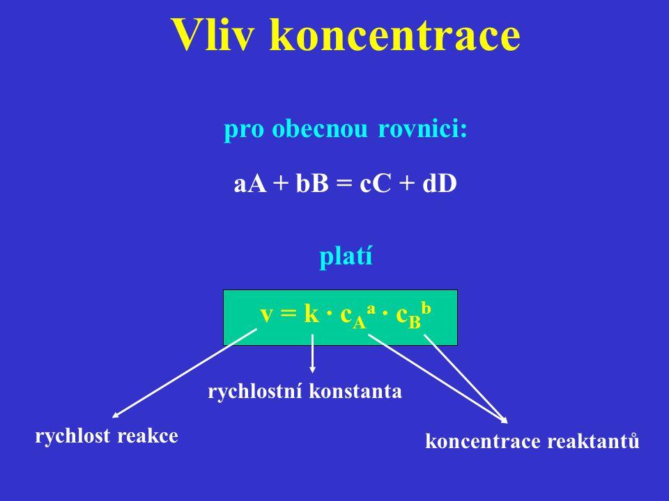 Vliv koncentrace pro obecnou rovnici: aA + bB = cC + dD platí