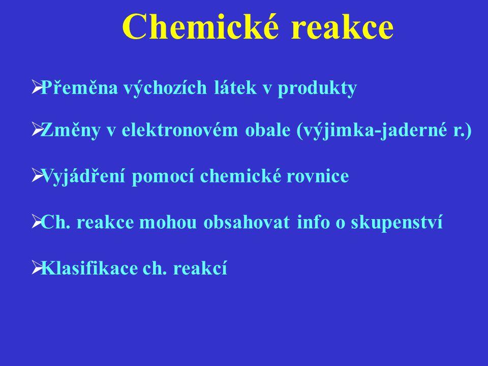 Chemické reakce Přeměna výchozích látek v produkty