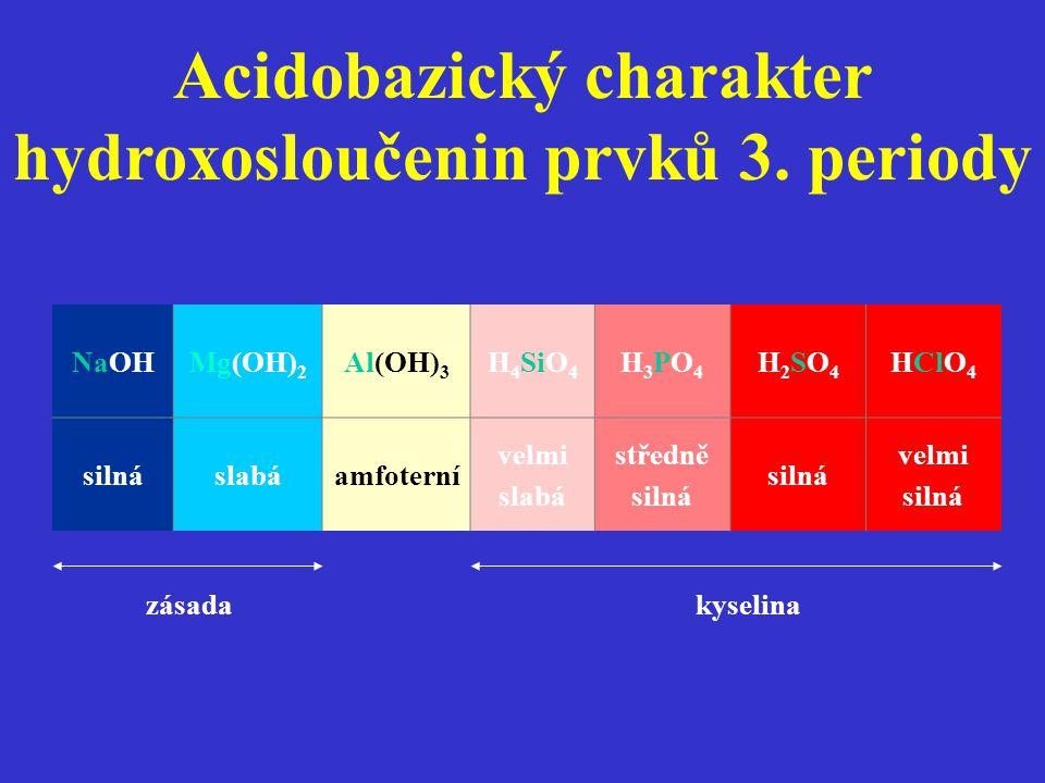 Acidobazický charakter hydroxosloučenin prvků 3. periody