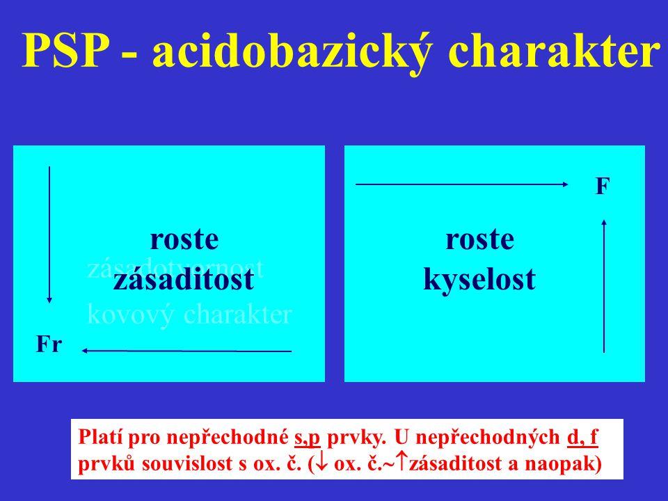 PSP - acidobazický charakter
