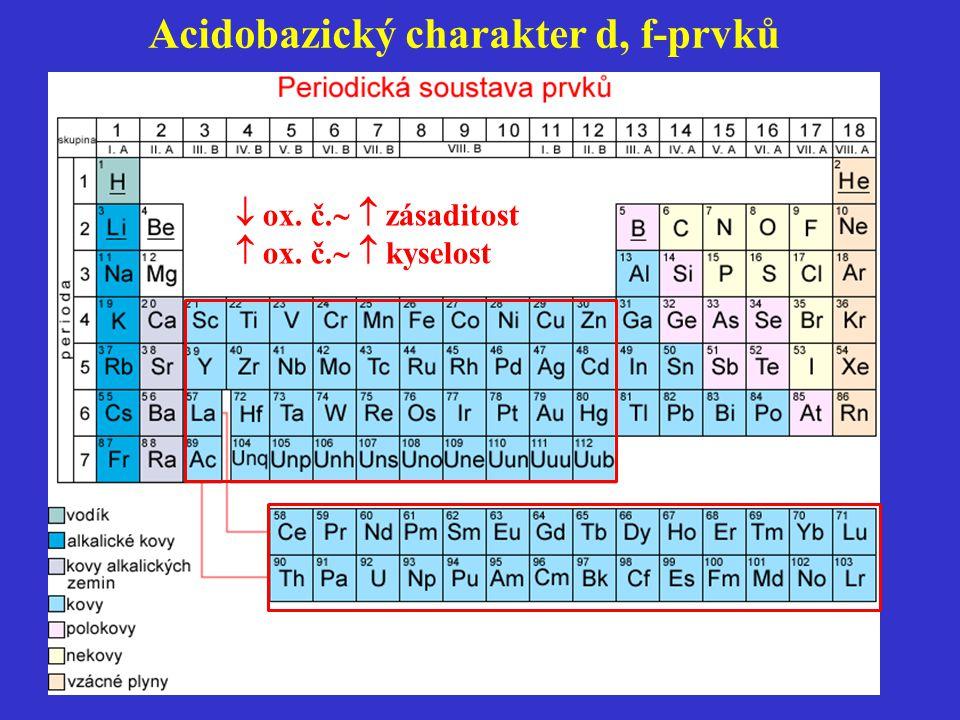 Acidobazický charakter d, f-prvků
