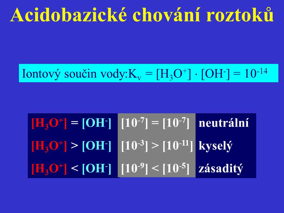 Acidobazické chování roztoků