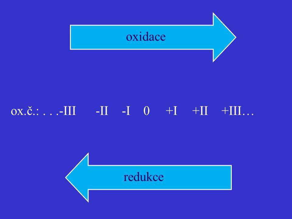 oxidace ox.č.: . . .-III -II -I 0 +I +II +III… redukce