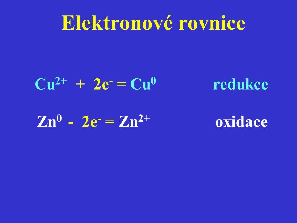 Elektronové rovnice Cu2+ + 2e- = Cu0 redukce Zn0 - 2e- = Zn2+ oxidace