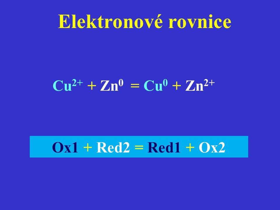 Elektronové rovnice Cu2+ + Zn0 = Cu0 + Zn2+ Ox1 + Red2 = Red1 + Ox2