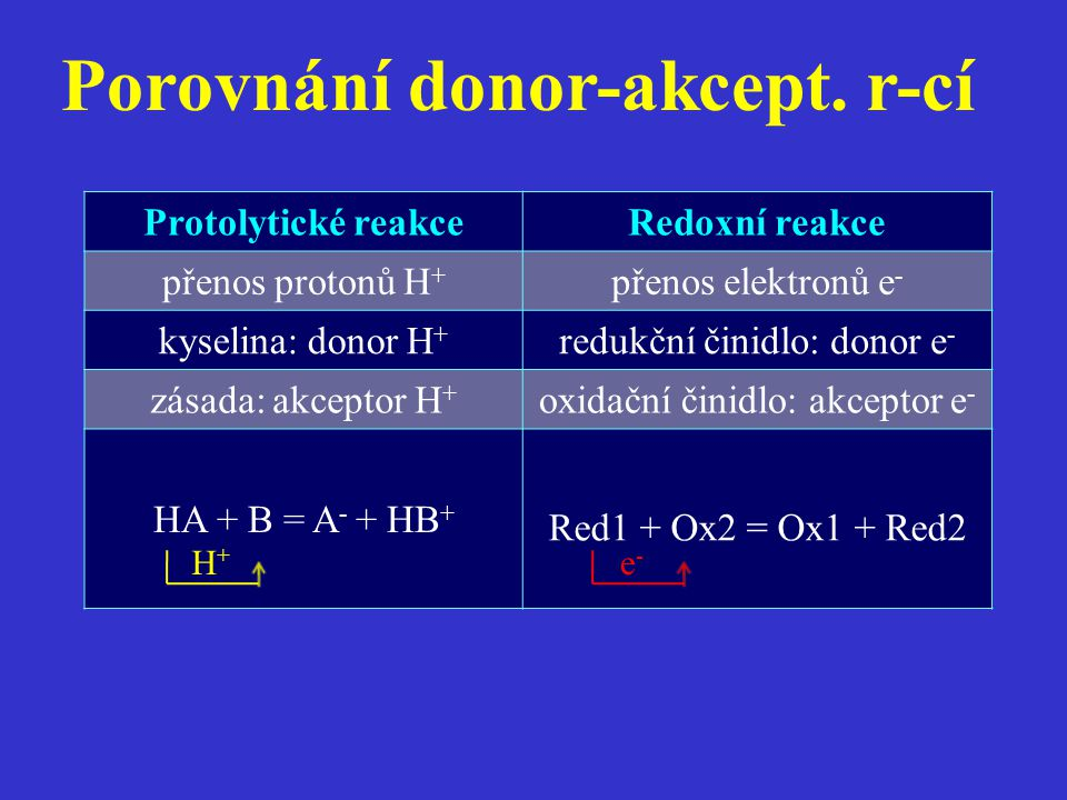 Porovnání donor-akcept. r-cí