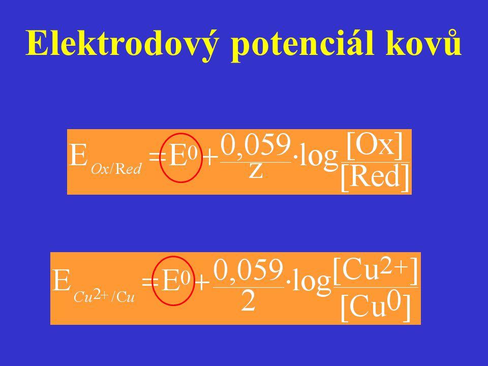 Elektrodový potenciál kovů