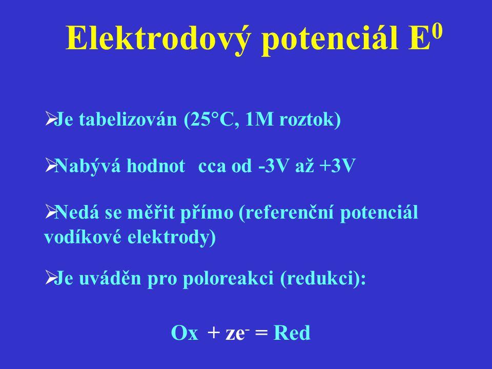 Elektrodový potenciál E0