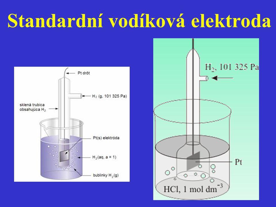 Standardní vodíková elektroda