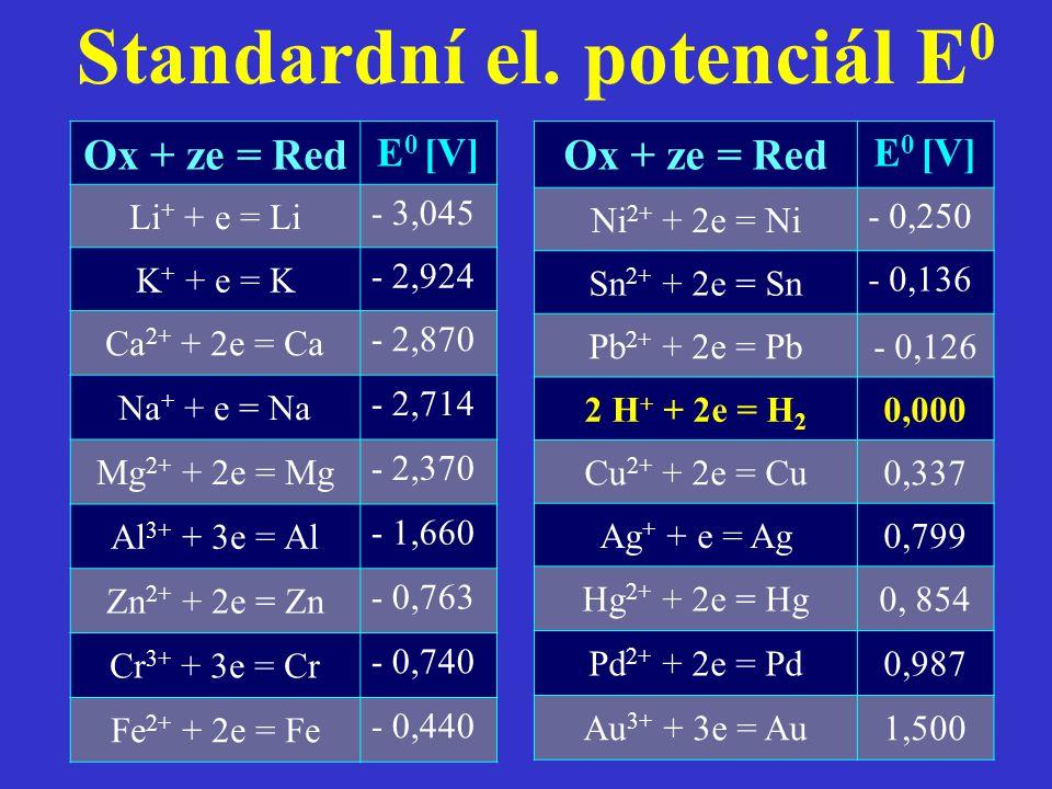 Standardní el. potenciál E0