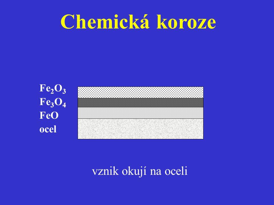 Chemická koroze ocel FeO Fe3O4 Fe2O3 vznik okují na oceli
