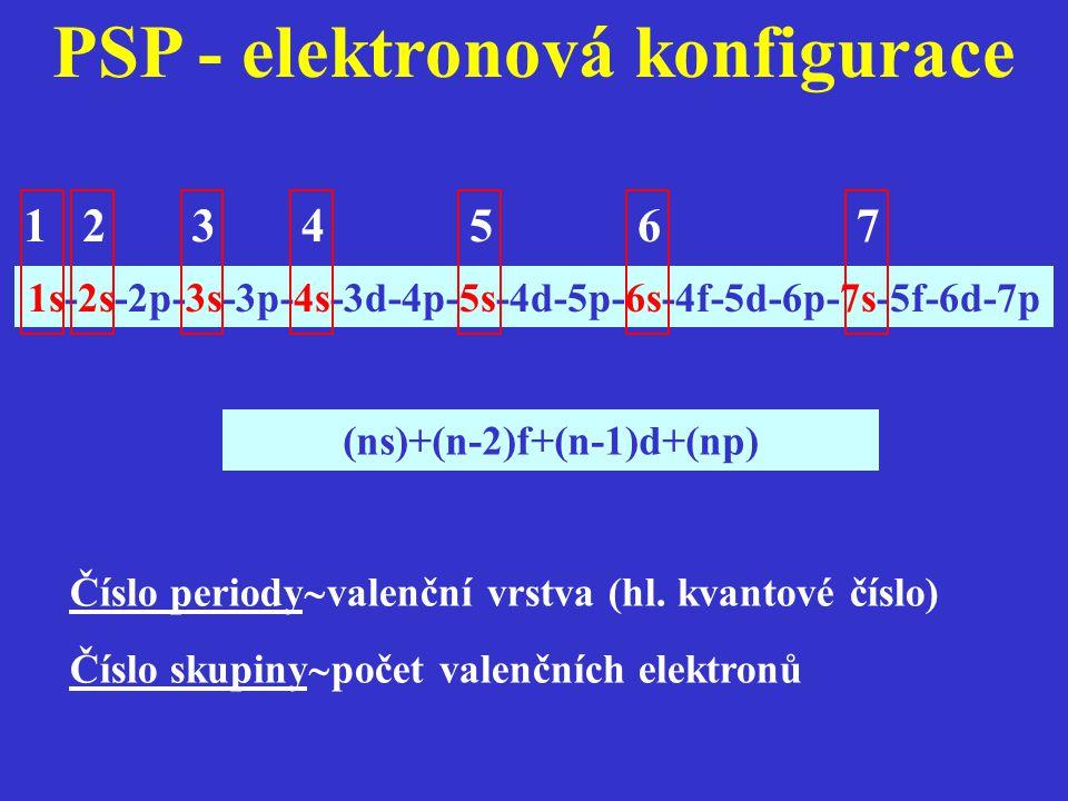 PSP - elektronová konfigurace