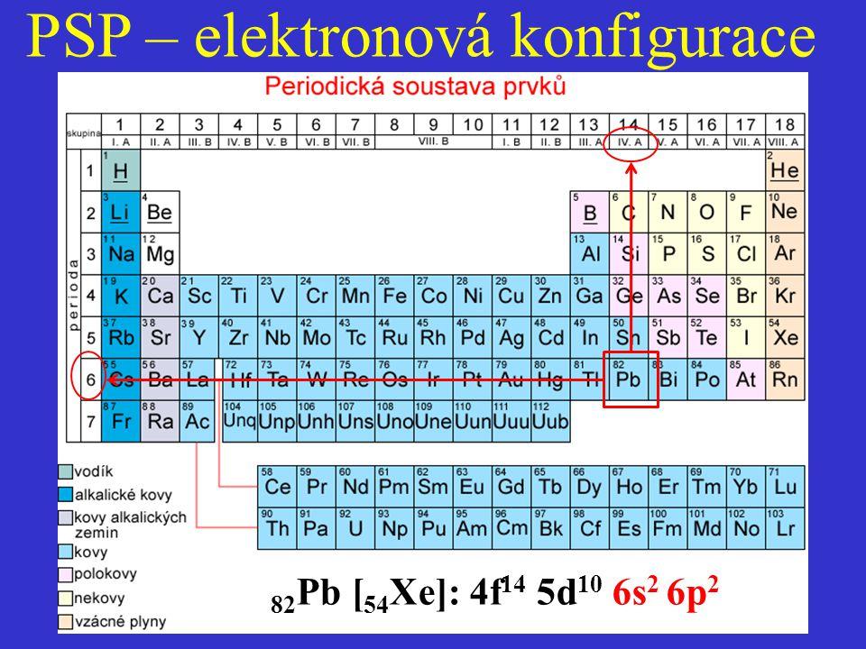 PSP – elektronová konfigurace