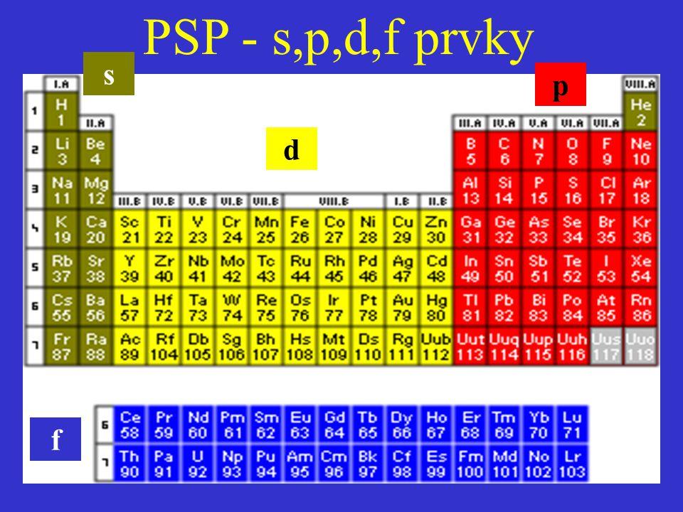 PSP - s,p,d,f prvky s p d f