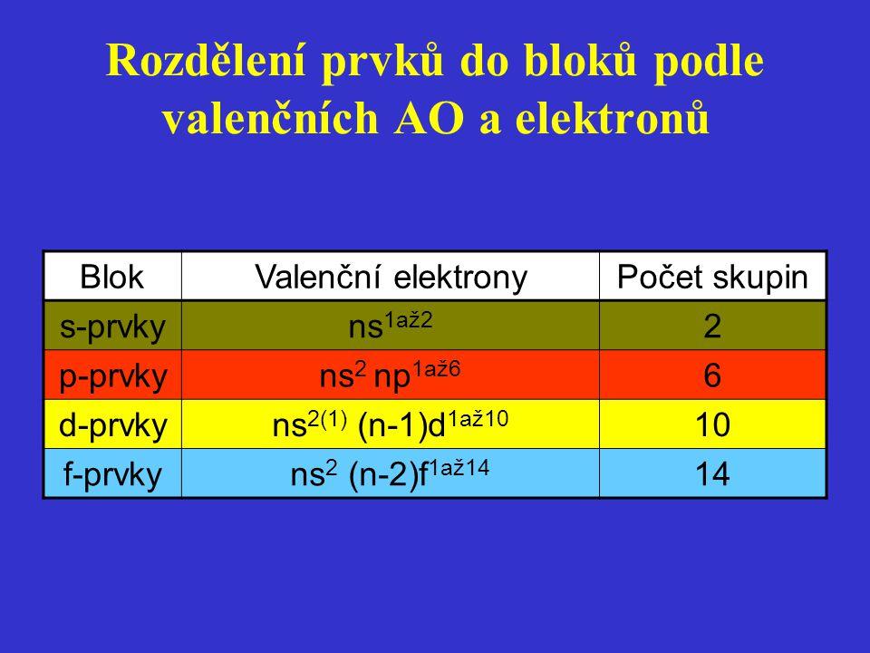 Rozdělení prvků do bloků podle valenčních AO a elektronů