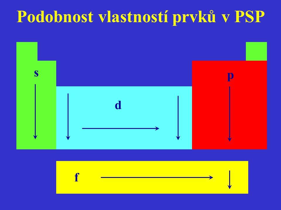 Podobnost vlastností prvků v PSP