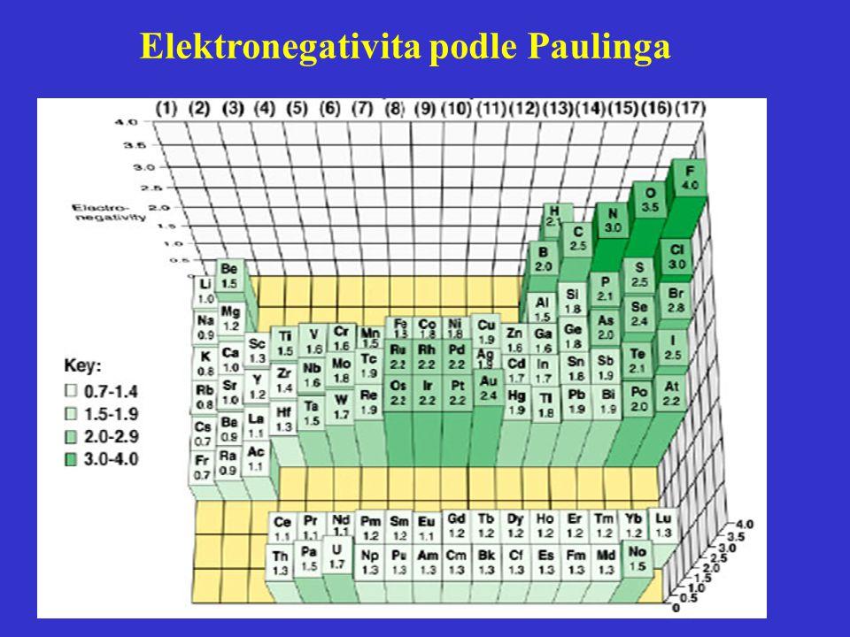 Elektronegativita podle Paulinga