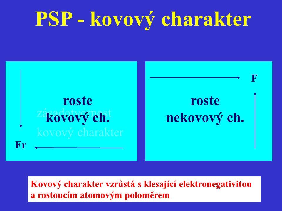 PSP - kovový charakter roste kovový ch. roste nekovový ch.