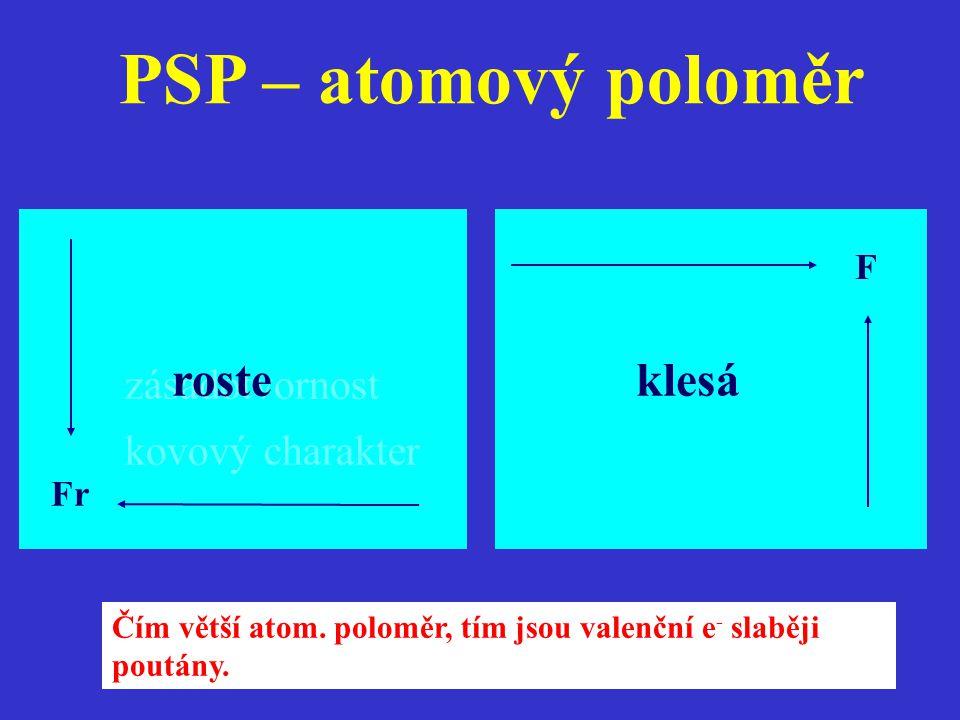 PSP – atomový poloměr roste klesá zásadotvornost kovový charakter F Fr