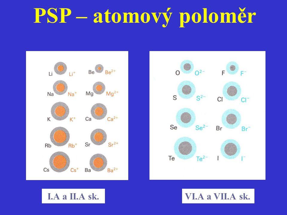 PSP – atomový poloměr I.A a II.A sk. VI.A a VII.A sk.