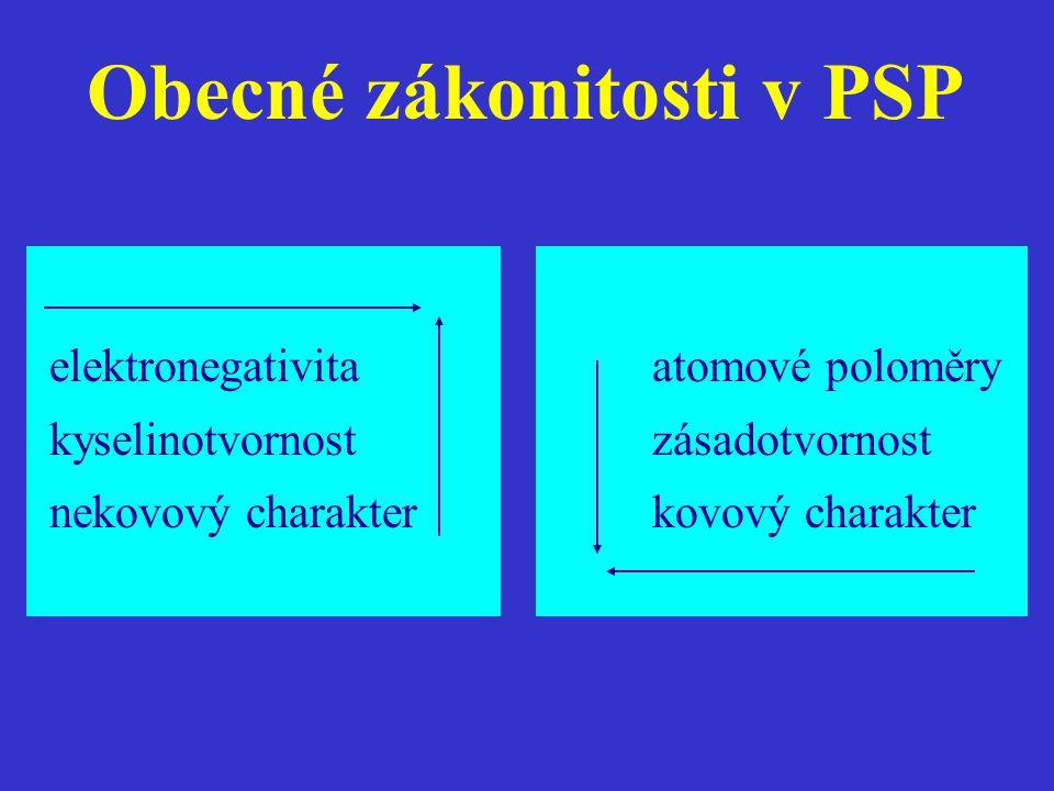Obecné zákonitosti v PSP