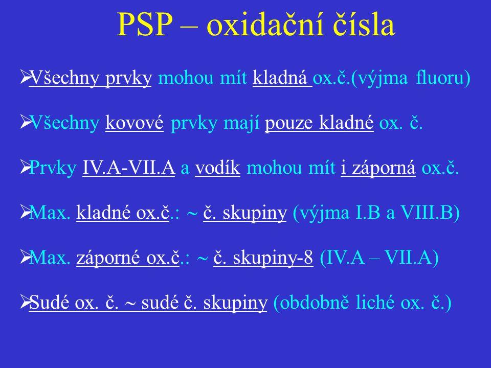 PSP – oxidační čísla Všechny prvky mohou mít kladná ox.č.(výjma fluoru) Všechny kovové prvky mají pouze kladné ox. č.