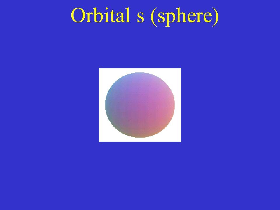Orbital s (sphere)