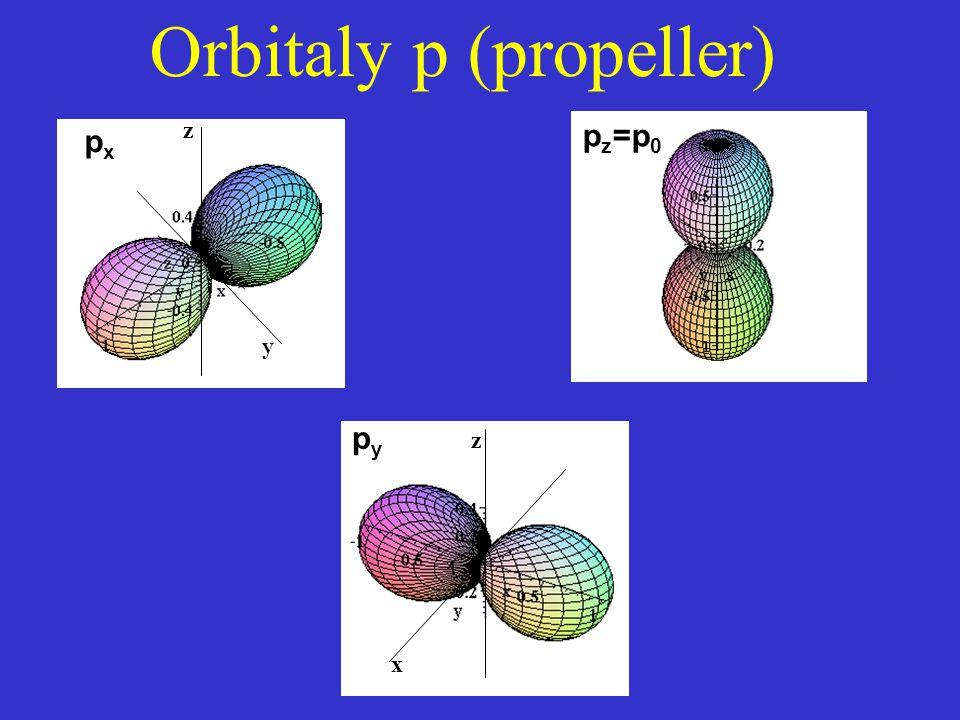 Orbitaly p (propeller)