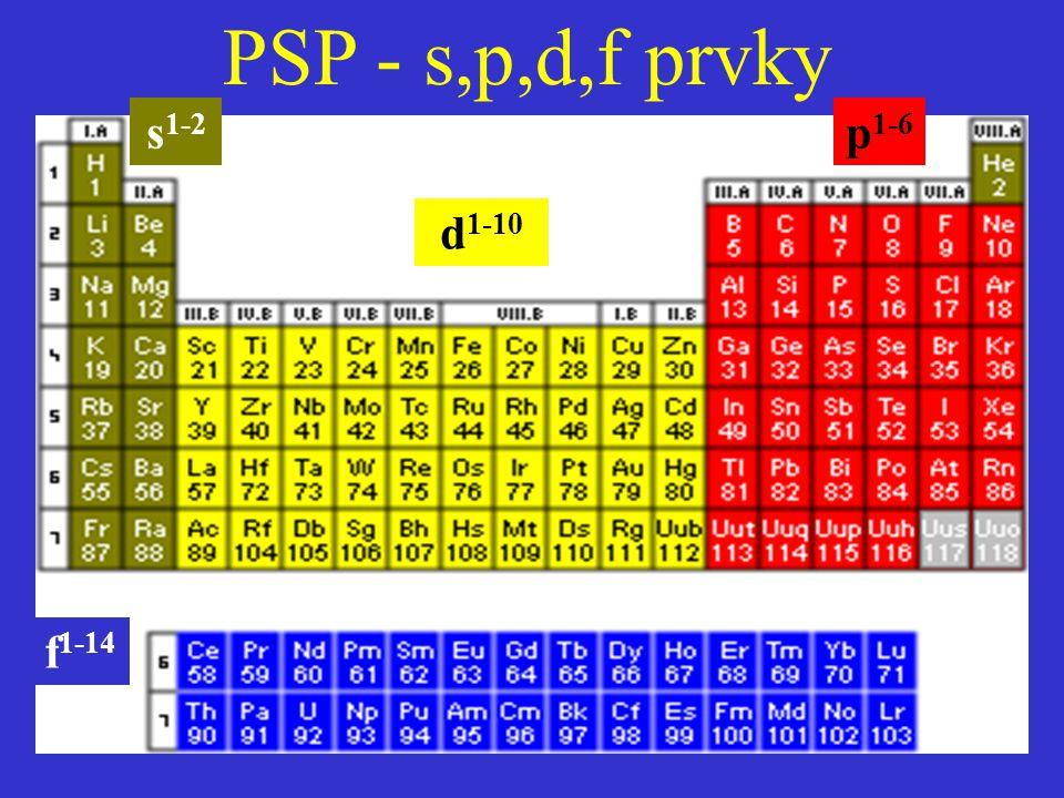 PSP - s,p,d,f prvky s1-2 p1-6 d1-10 f1-14