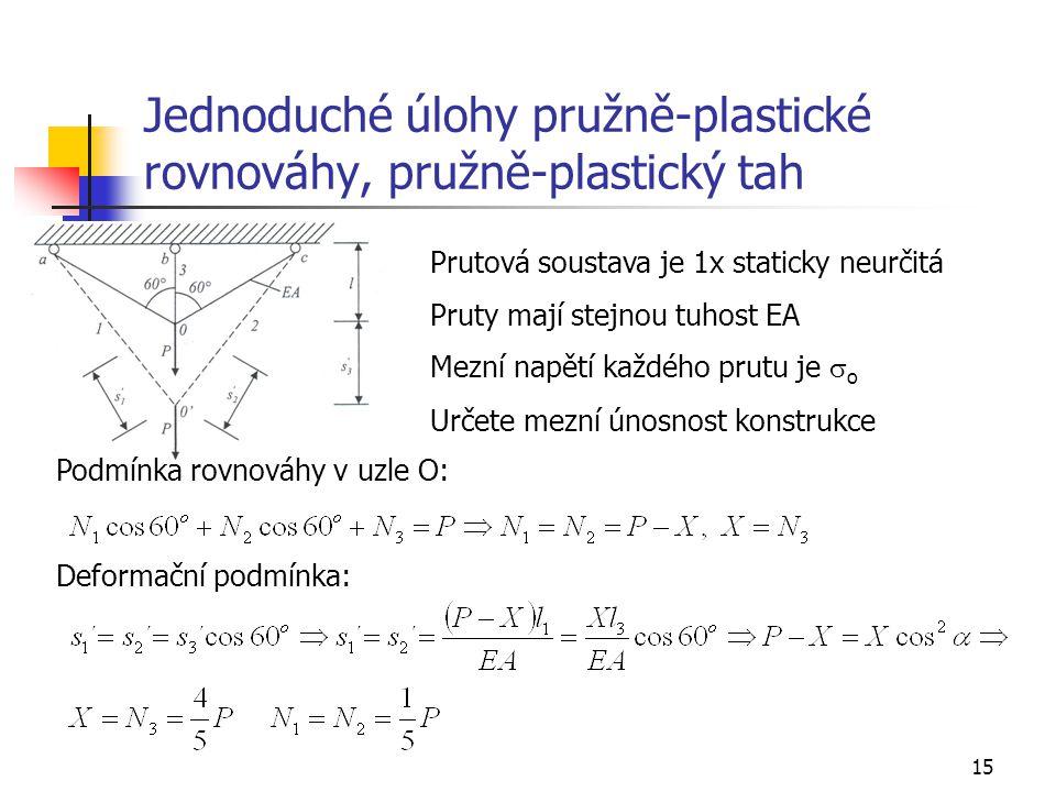 Jednoduché úlohy pružně-plastické rovnováhy, pružně-plastický tah