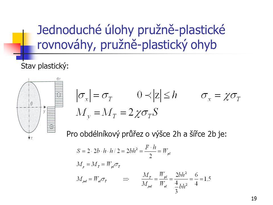 Jednoduché úlohy pružně-plastické rovnováhy, pružně-plastický ohyb